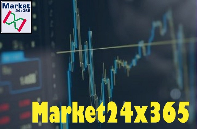 Trading Platform Market 24x365
